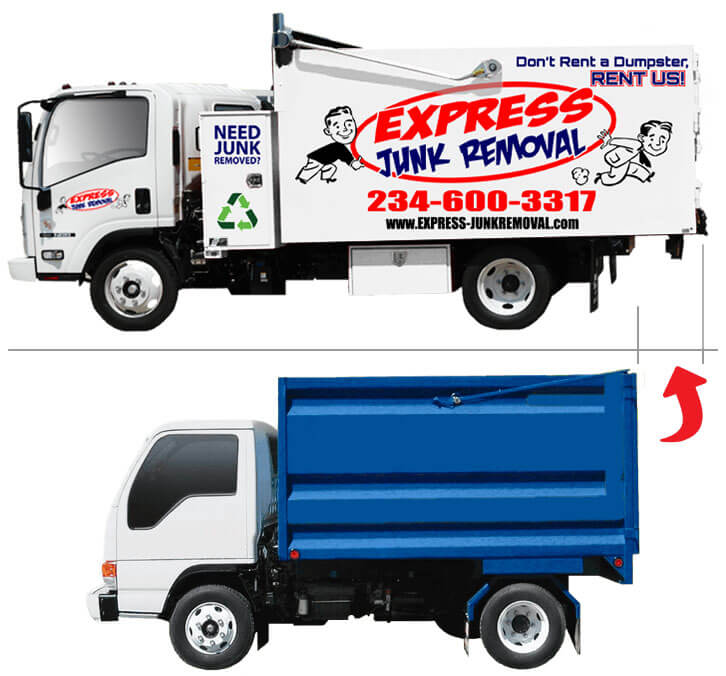 express junk removal truck comparison chart